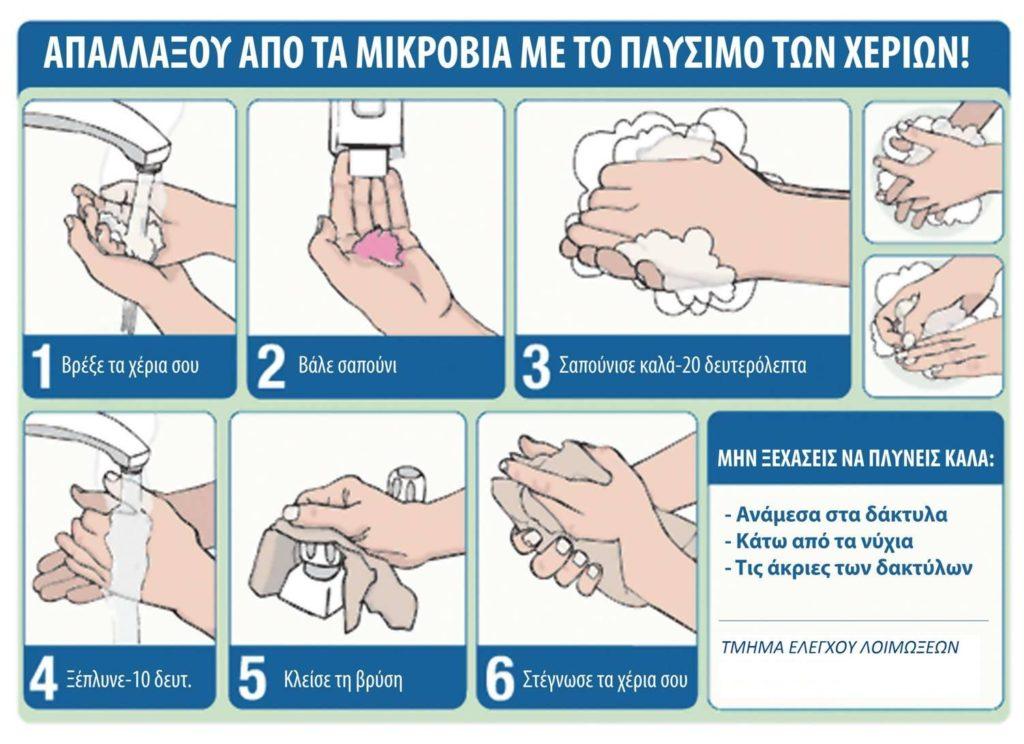 Πως να μάθουμε τα παιδιά να πλένουν «σωστά» τα χέρια τους ...